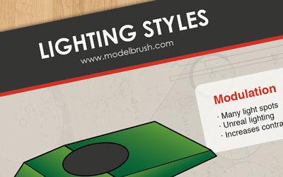 Document – Lighting styles in tanks