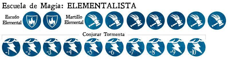 marcadores_frostgrave_elementalista_4