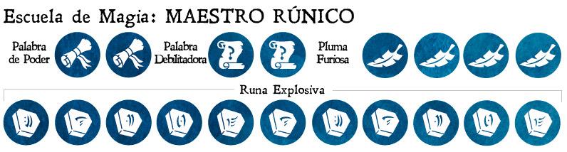 marcadores_frostgrave_maestro_runico_8