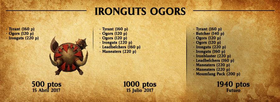 Ironguts Ogors Age of Sigmar