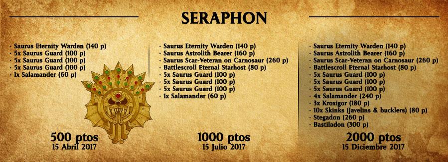 Seraphon Age of Sigmar