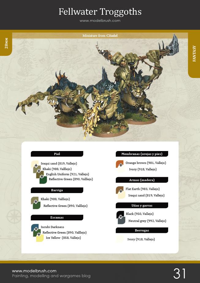 Cómo pintar Fellwater Troggoths o trolls de río de warhammer
