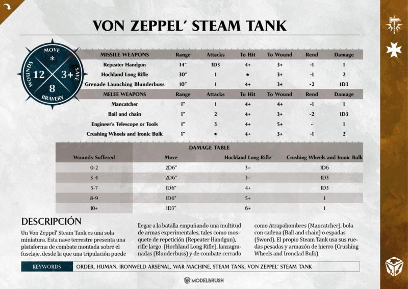 Von Zeppel's Steam tank rules for Age of Sigmar (Warhammer)