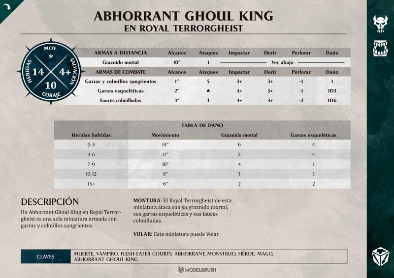 Tarjetas de Warscrolls Flesh-eater Courts de Age of Sigmar